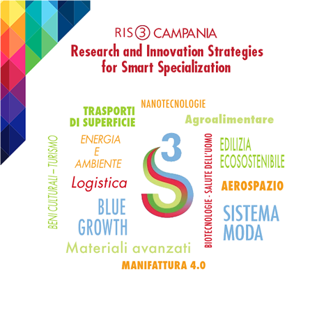 RIS3 CAMPANIA - Research and Innovation Strategies for Smart Specialisation